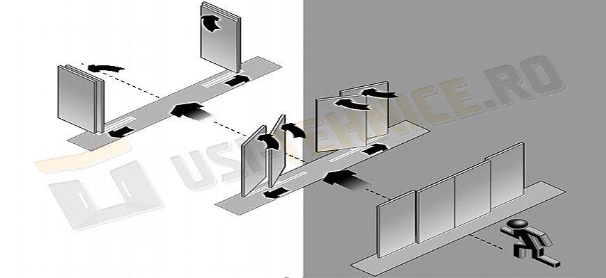 Sistem break-out pentru usi automate culisante